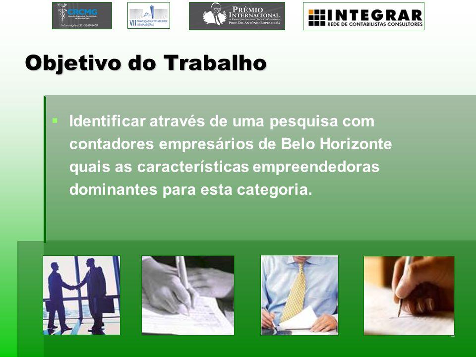 5 Objetivo do Trabalho Identificar através de uma pesquisa com contadores empresários de Belo Horizonte quais as características empreendedoras domina