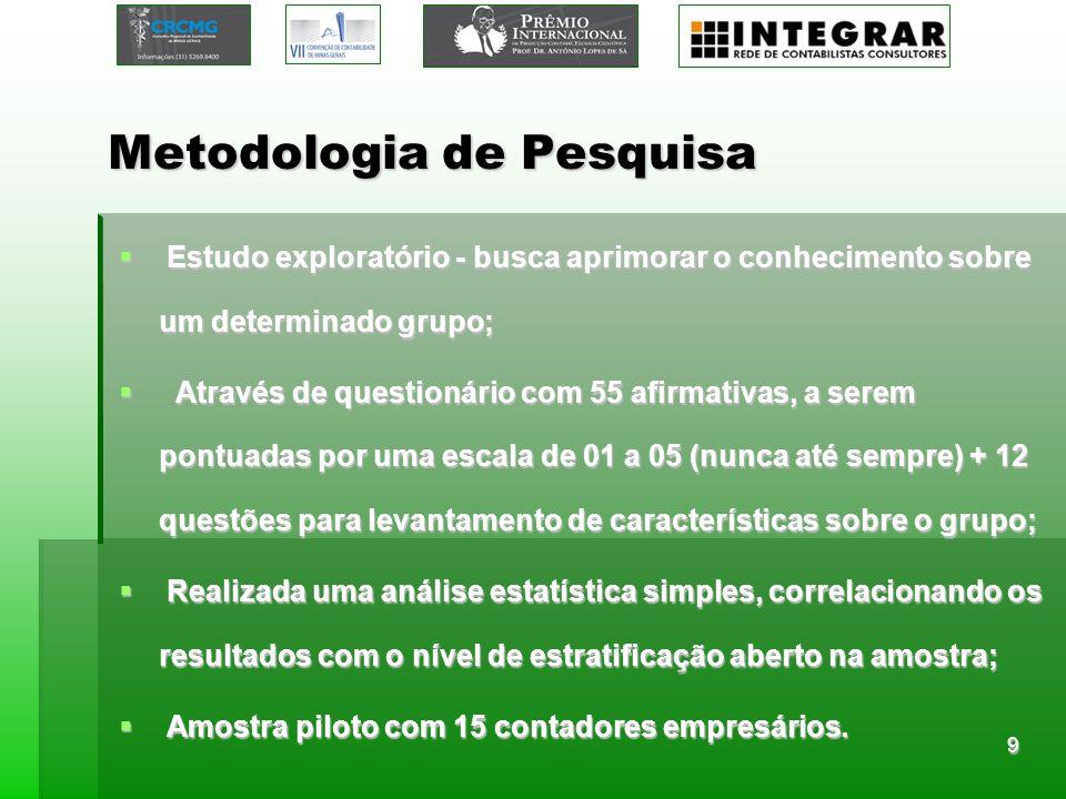 9 Metodologia de Pesquisa Estudo exploratório - busca aprimorar o conhecimento sobre um determinado grupo; Estudo exploratório - busca aprimorar o con