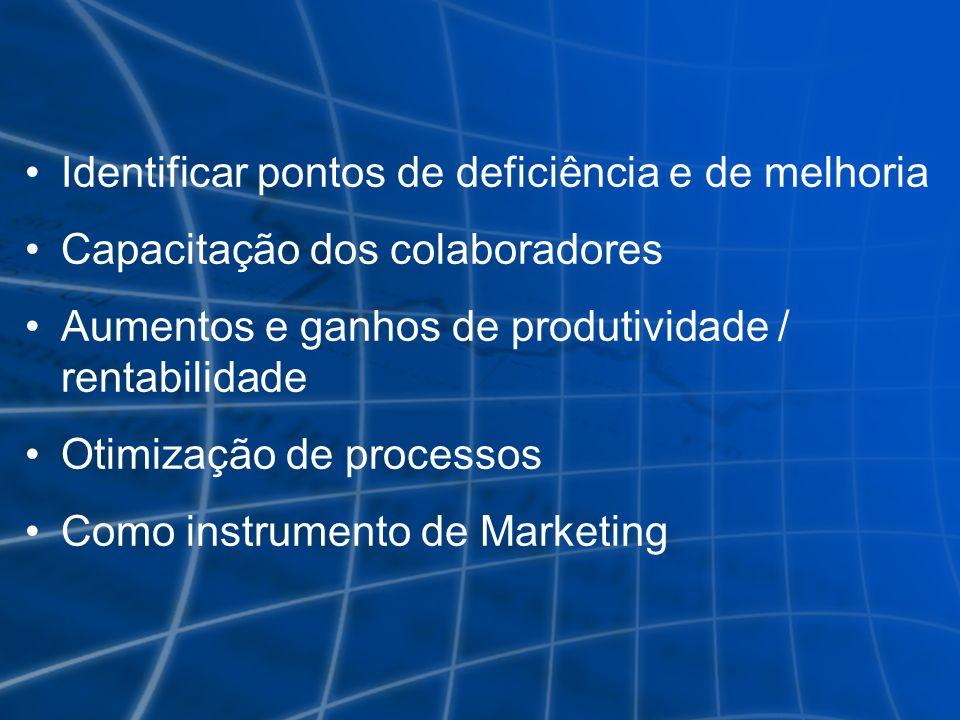 Identificar pontos de deficiência e de melhoria Capacitação dos colaboradores Aumentos e ganhos de produtividade / rentabilidade Otimização de process