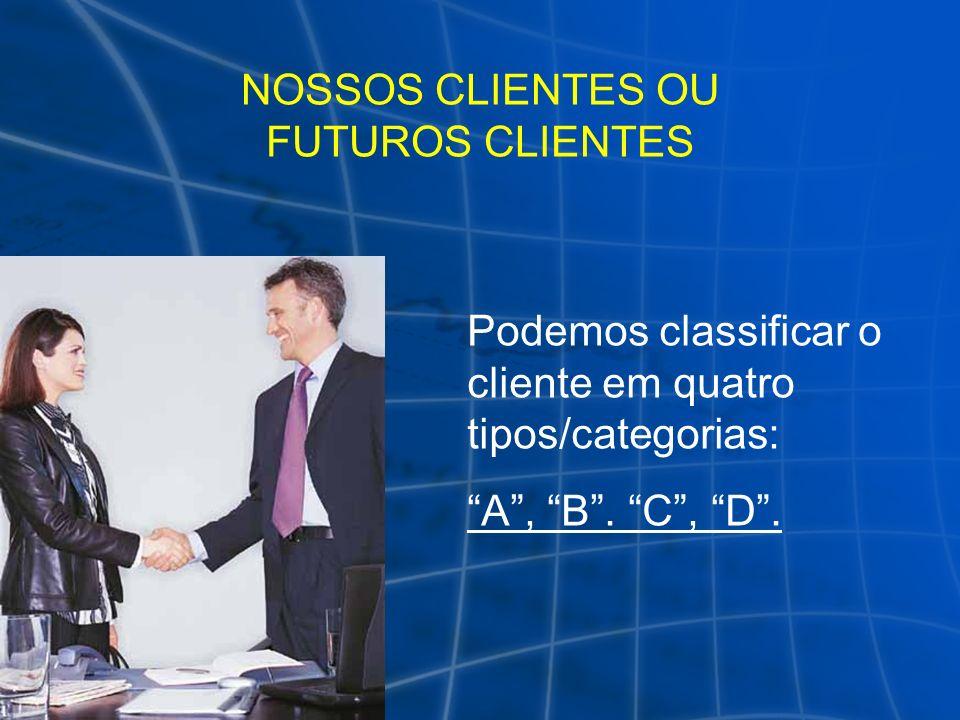 NOSSOS CLIENTES OU FUTUROS CLIENTES Podemos classificar o cliente em quatro tipos/categorias: A, B. C, D.