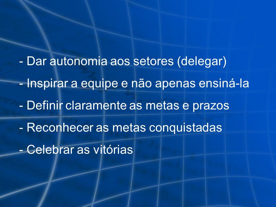 - Dar autonomia aos setores (delegar) - Inspirar a equipe e não apenas ensiná-la - Definir claramente as metas e prazos - Reconhecer as metas conquist