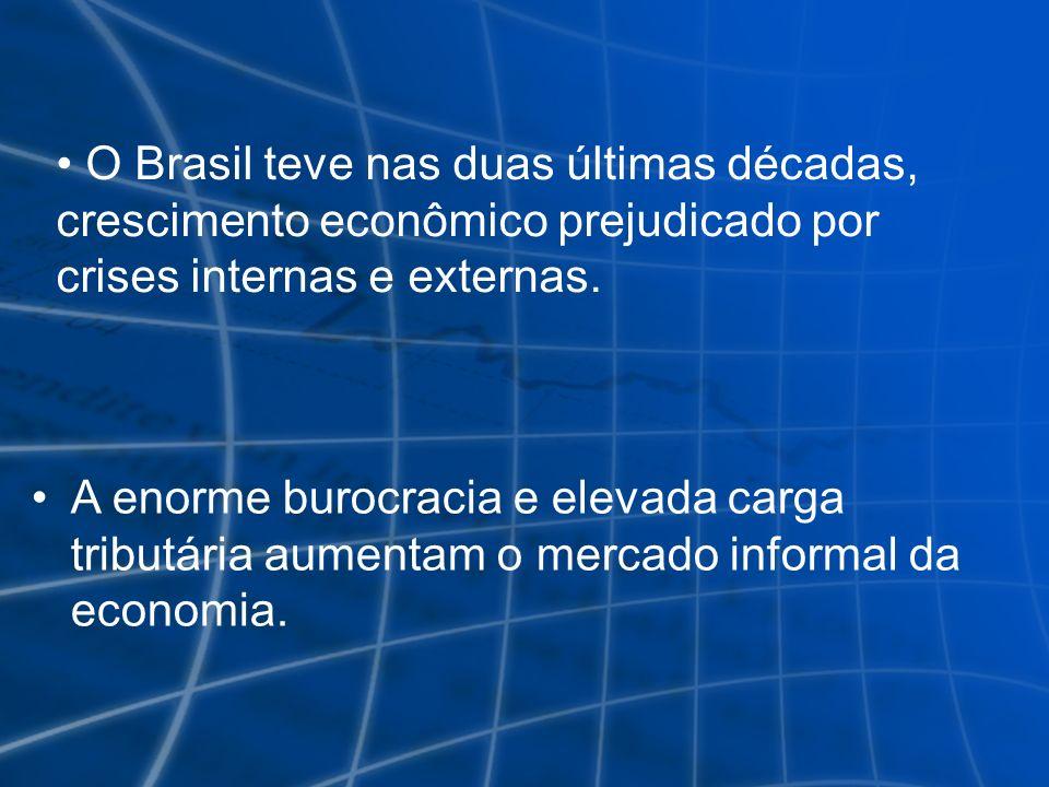 A enorme burocracia e elevada carga tributária aumentam o mercado informal da economia. O Brasil teve nas duas últimas décadas, crescimento econômico