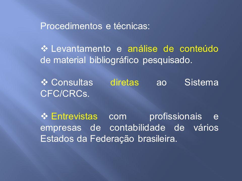 Procedimentos e técnicas: Levantamento e análise de conteúdo de material bibliográfico pesquisado. Consultas diretas ao Sistema CFC/CRCs. Entrevistas