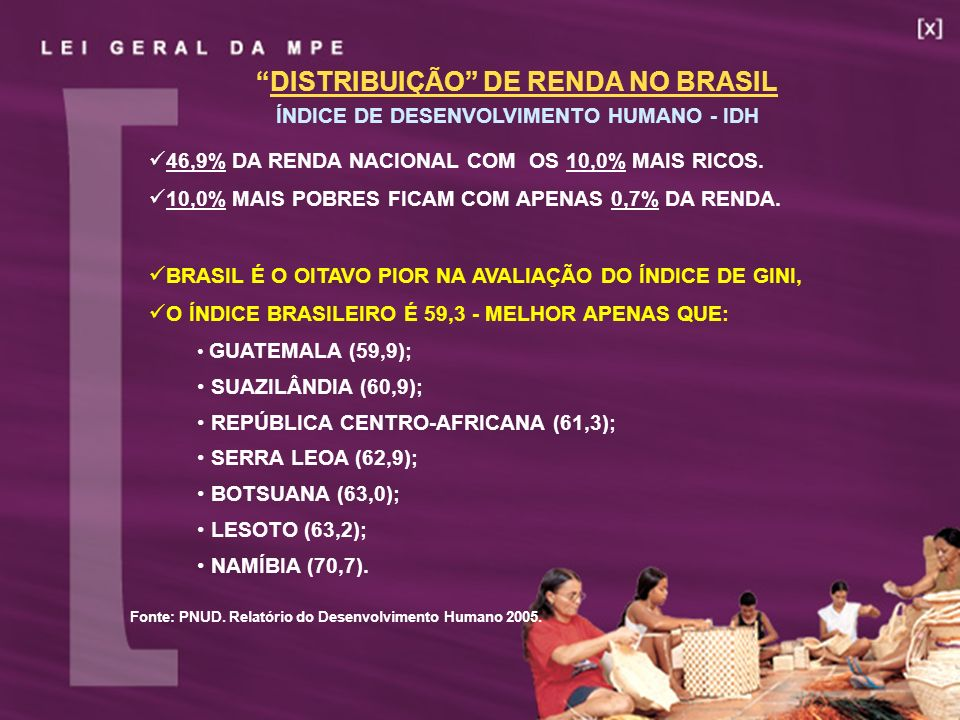 2 DISTRIBUIÇÃO DE RENDA NO BRASIL ÍNDICE DE DESENVOLVIMENTO HUMANO - IDH 46,9% DA RENDA NACIONAL COM OS 10,0% MAIS RICOS. 10,0% MAIS POBRES FICAM COM