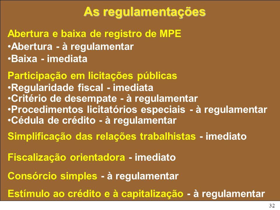 32 As regulamentações Abertura e baixa de registro de MPE Abertura - à regulamentar Baixa - imediata Participação em licitações públicas Regularidade