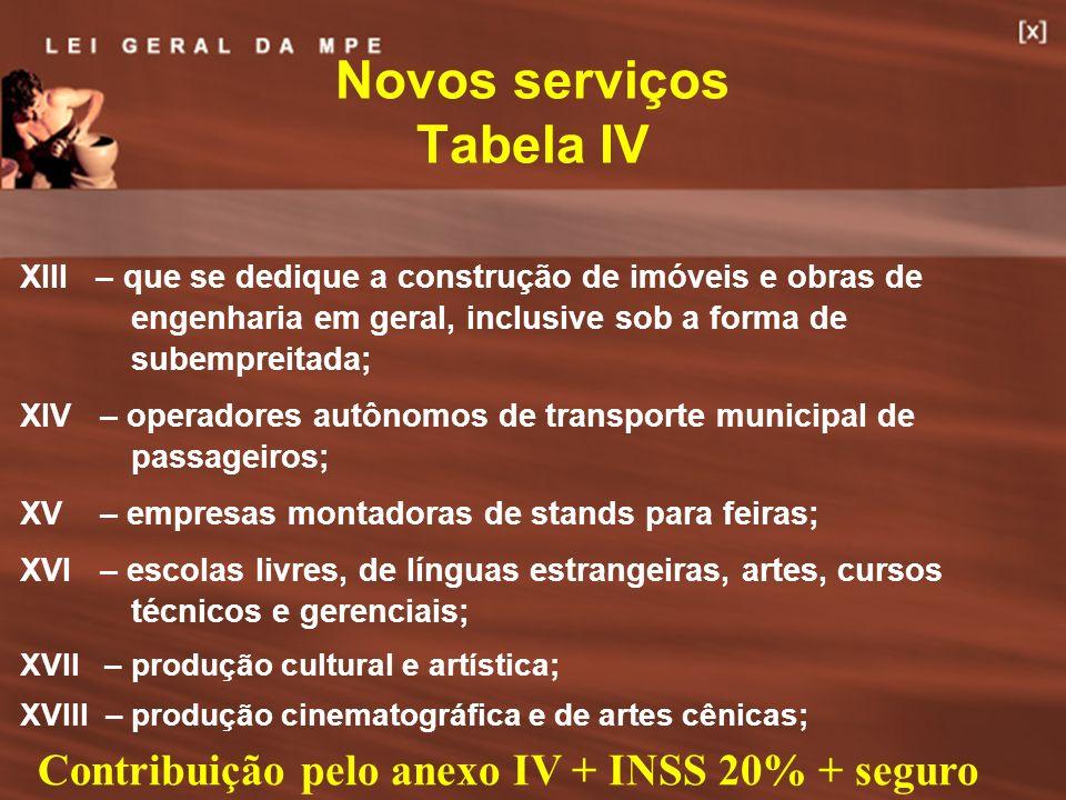 36 Novos serviços Tabela IV XIII – que se dedique a construção de imóveis e obras de engenharia em geral, inclusive sob a forma de subempreitada; XIV