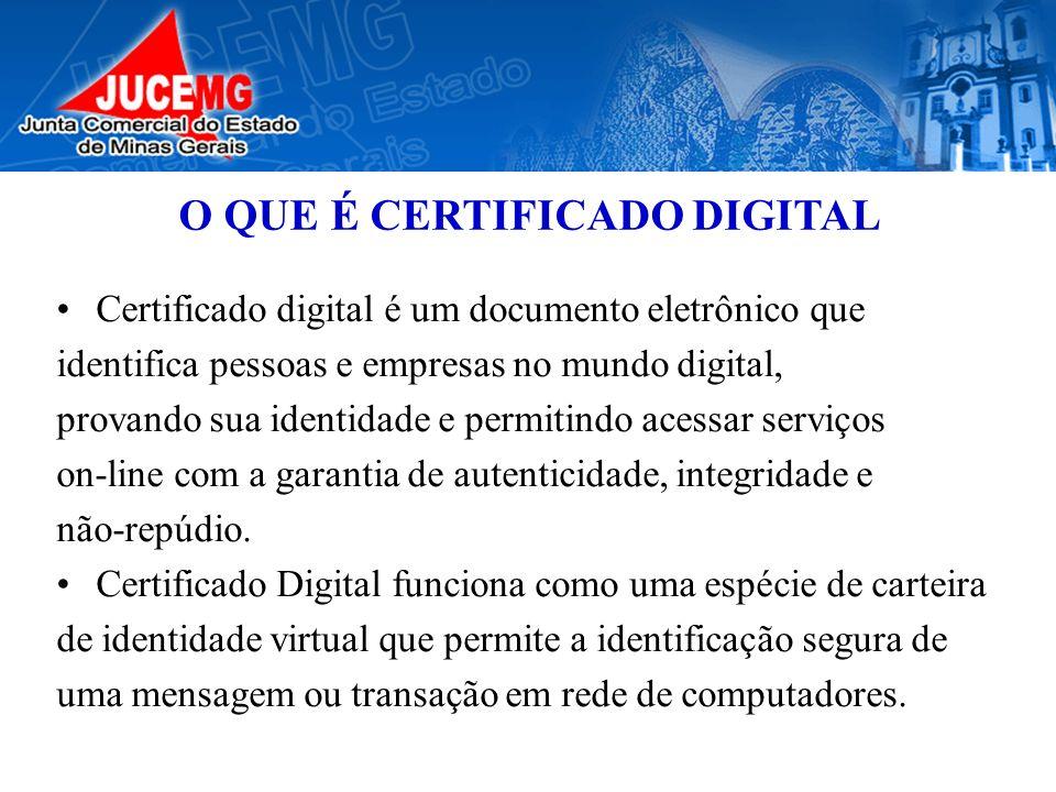 O QUE É CERTIFICADO DIGITAL Certificado digital é um documento eletrônico que identifica pessoas e empresas no mundo digital, provando sua identidade