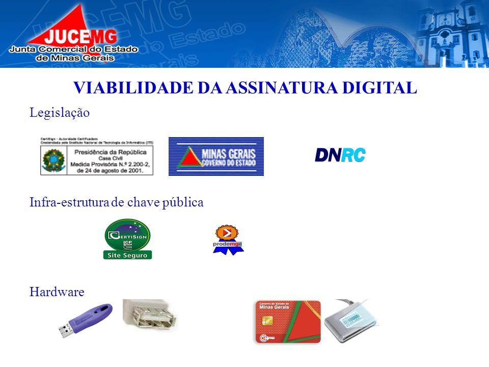 Legislação Infra-estrutura de chave pública Hardware VIABILIDADE DA ASSINATURA DIGITAL