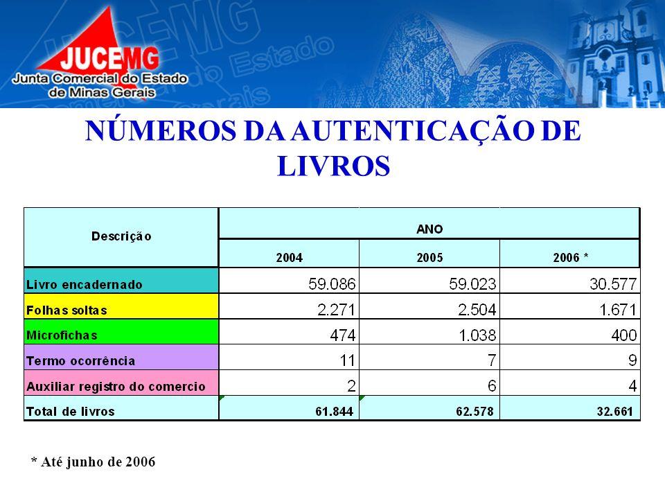 NÚMEROS DA AUTENTICAÇÃO DE LIVROS * Até junho de 2006