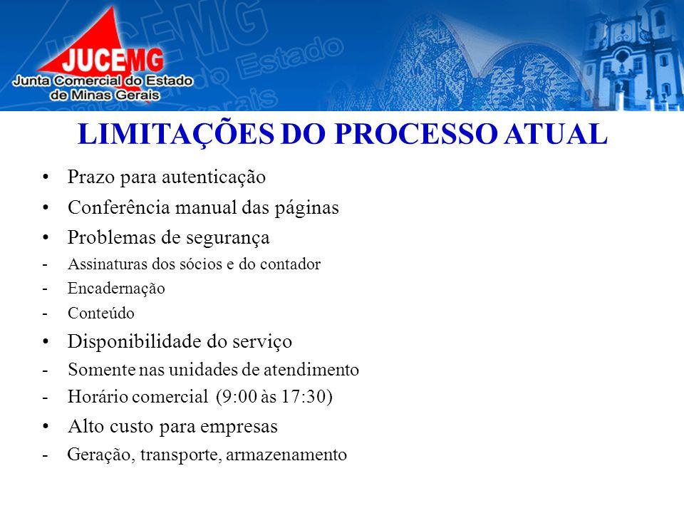 LIMITAÇÕES DO PROCESSO ATUAL Prazo para autenticação Conferência manual das páginas Problemas de segurança -Assinaturas dos sócios e do contador -Enca