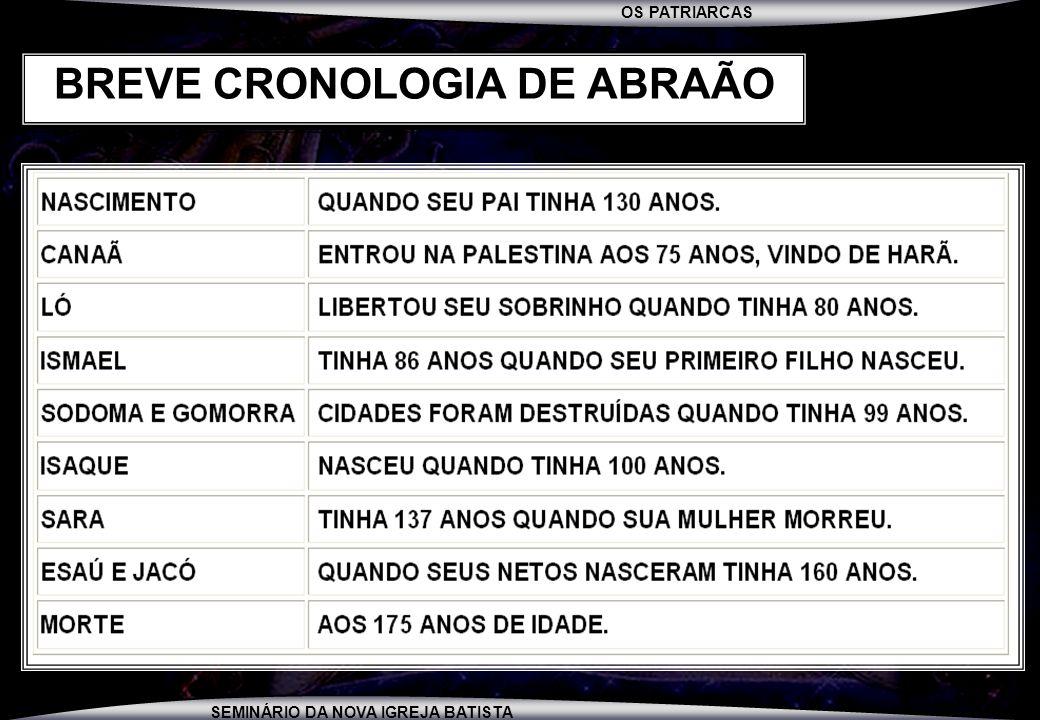 OS PATRIARCAS SEMINÁRIO DA NOVA IGREJA BATISTA BREVE CRONOLOGIA DE ABRAÃO