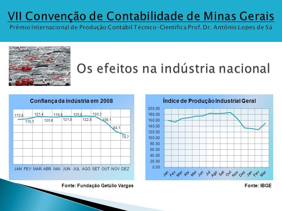 Fonte: IBGE Fonte: Fundação Getúlio Vargas