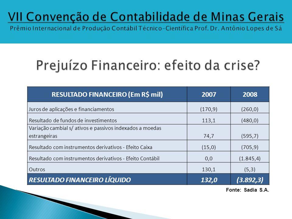 RESULTADO LÍQUIDO 20082007 Resultados com os efeitos da Lei nº 11.638/07(2.484.834)768.348 Valor Justo de contratos futuros (*)2.056.801(71.630) Subvenções p/ investimentos e doações(34.660)(20.490) Remuneração baseadas em ações (Stok Options)(5.325)12.788 Resultados sem os efeitos da Lei nº 11.638/07(468.018)689.016 Fonte: Sadia S.A.