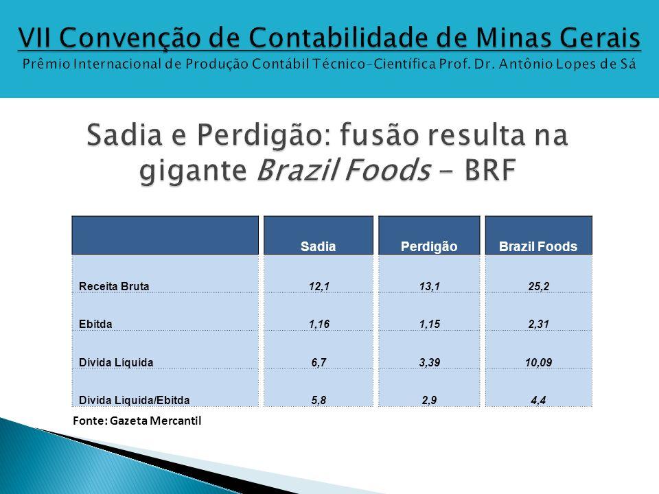 Fonte: Gazeta Mercantil SadiaPerdigãoBrazil Foods Receita Bruta12,113,125,2 Ebitda1,161,152,31 Dívida Líquida6,73,3910,09 Dívida Líquida/Ebitda5,82,94
