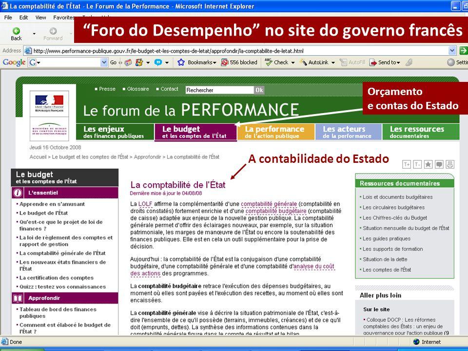 14 Foro do Desempenho no site do governo francês Orçamento e contas do Estado A contabilidade do Estado
