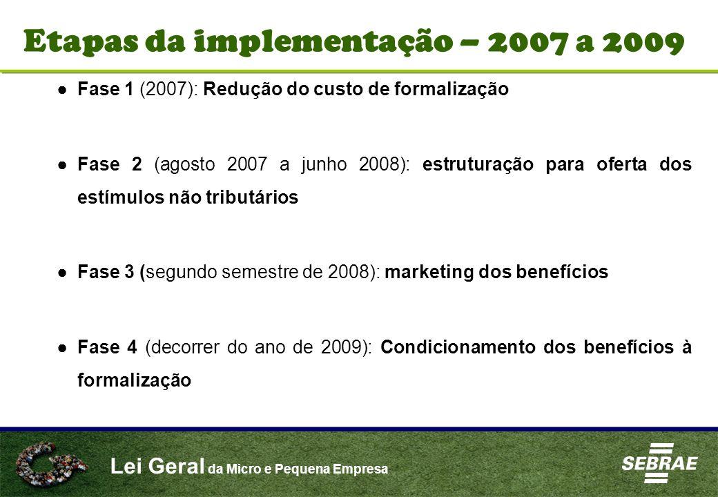 Lei Geral da Micro e Pequena Empresa Etapas da implementação – 2007 a 2009 Fase 1 (2007): Redução do custo de formalização Fase 2 (agosto 2007 a junho