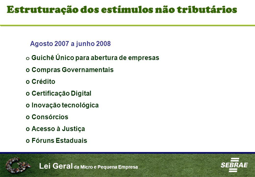 Lei Geral da Micro e Pequena Empresa Estruturação dos estímulos não tributários Agosto 2007 a junho 2008 o Guichê Único para abertura de empresas o Co