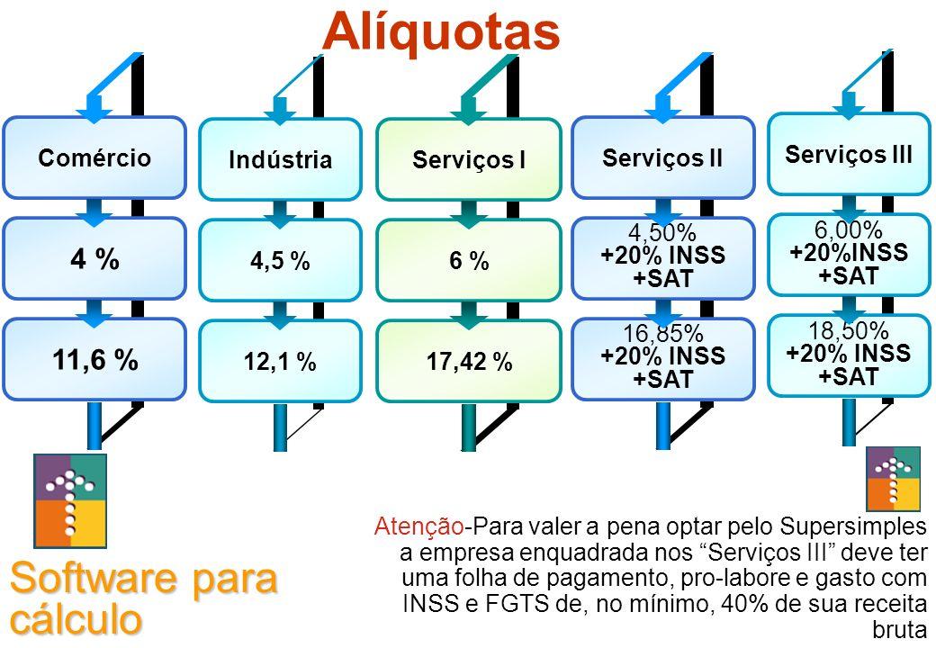 Lei Geral da Micro e Pequena Empresa Software para cálculo Atenção-Para valer a pena optar pelo Supersimples a empresa enquadrada nos Serviços III dev