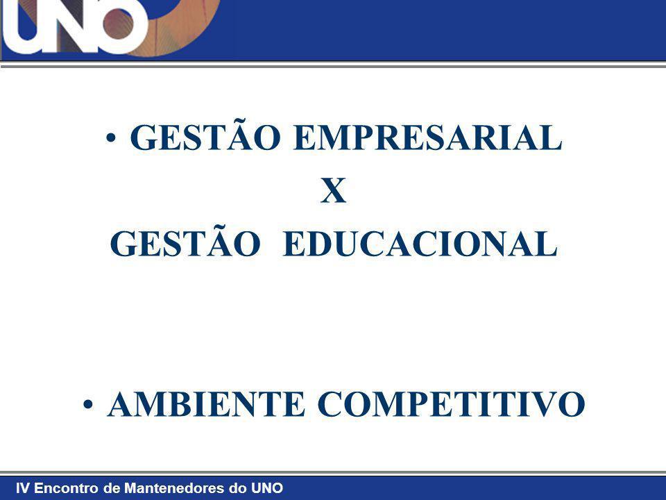 IV Encontro de Mantenedores do UNO GESTÃO EMPRESARIAL X GESTÃO EDUCACIONAL AMBIENTE COMPETITIVO