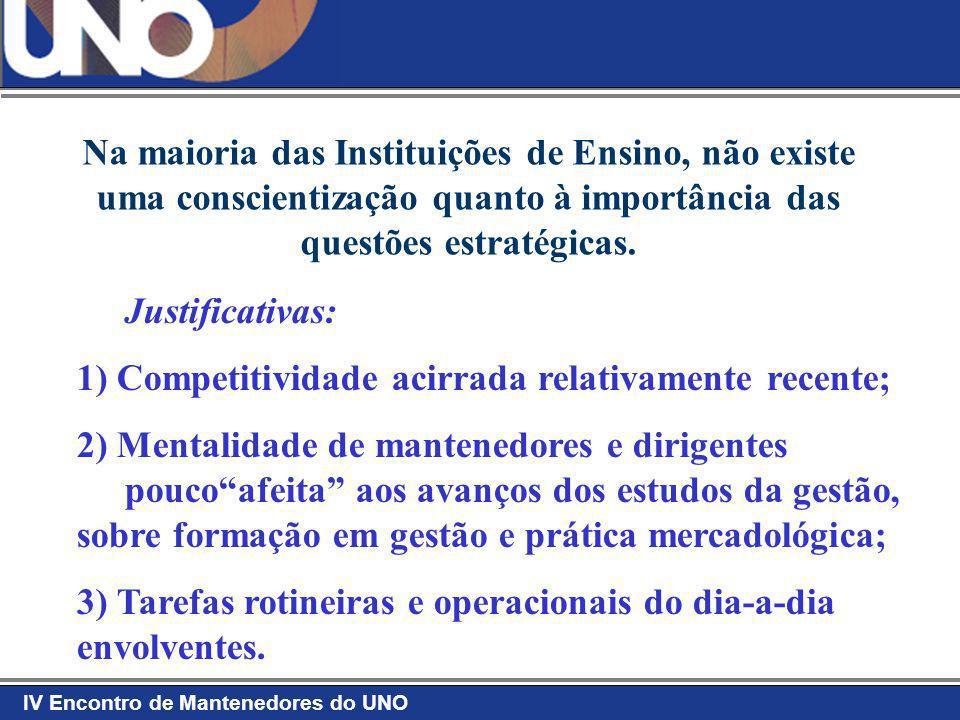IV Encontro de Mantenedores do UNO Justificativas: 1) Competitividade acirrada relativamente recente; 2) Mentalidade de mantenedores e dirigentes pouc