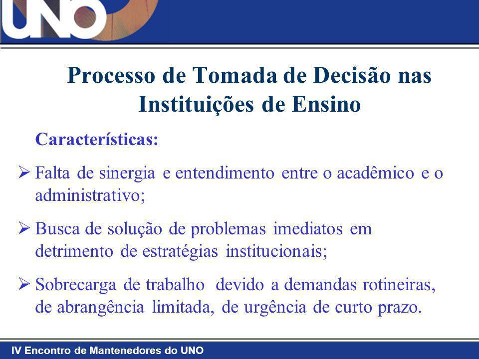 IV Encontro de Mantenedores do UNO Características: Falta de sinergia e entendimento entre o acadêmico e o administrativo; Busca de solução de problem