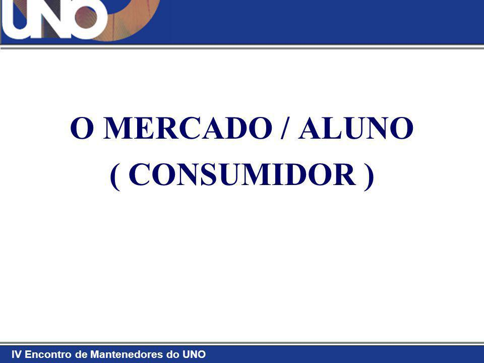 IV Encontro de Mantenedores do UNO O MERCADO / ALUNO ( CONSUMIDOR )