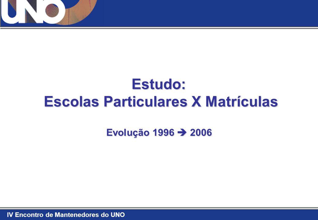 IV Encontro de Mantenedores do UNO Estudo: Escolas Particulares X Matrículas Escolas Particulares X Matrículas Evolução 1996 2006