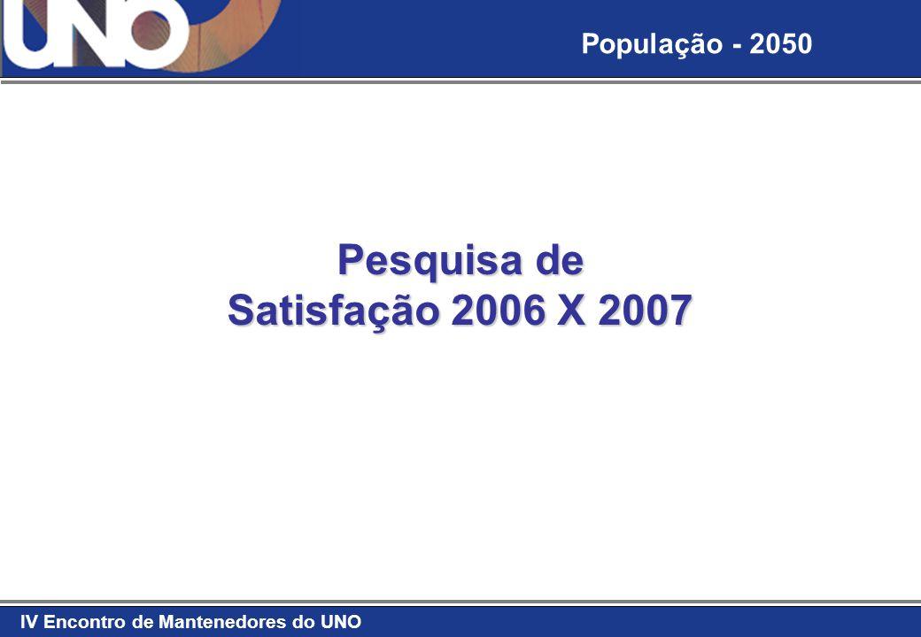 IV Encontro de Mantenedores do UNO População - 2050 Pesquisa de Satisfação 2006 X 2007