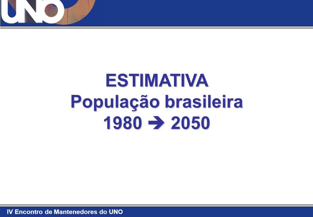 IV Encontro de Mantenedores do UNO ESTIMATIVA População brasileira 1980 2050