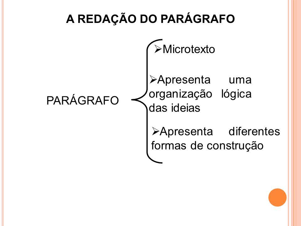 A REDAÇÃO DO PARÁGRAFO PARÁGRAFO Microtexto Apresenta uma organização lógica das ideias Apresenta diferentes formas de construção