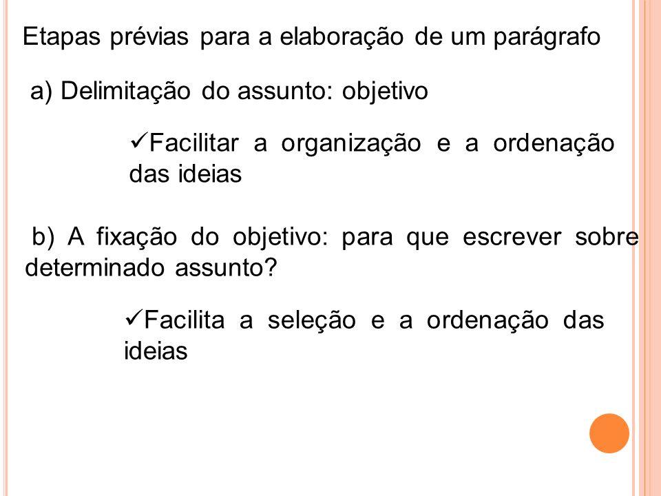 Etapas prévias para a elaboração de um parágrafo a) Delimitação do assunto: objetivo Facilitar a organização e a ordenação das ideias b) A fixação do