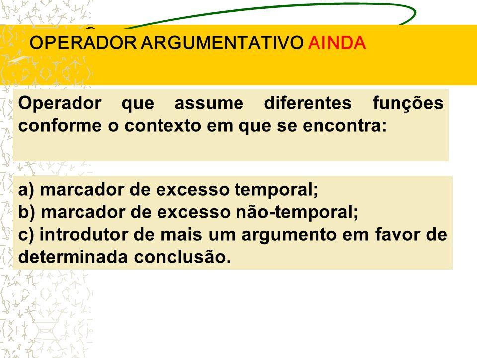 OPERADOR ARGUMENTATIVO AINDA Operador que assume diferentes funções conforme o contexto em que se encontra: a) marcador de excesso temporal; b) marcad