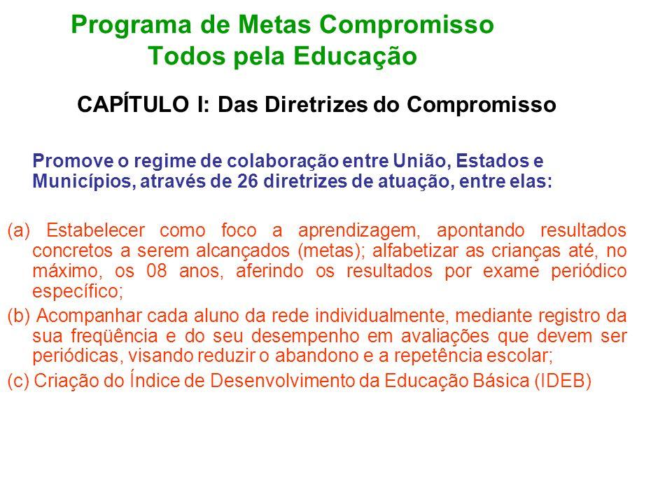 Programa de Metas Compromisso Todos pela Educação CAPÍTULO I: Das Diretrizes do Compromisso Promove o regime de colaboração entre União, Estados e Mun