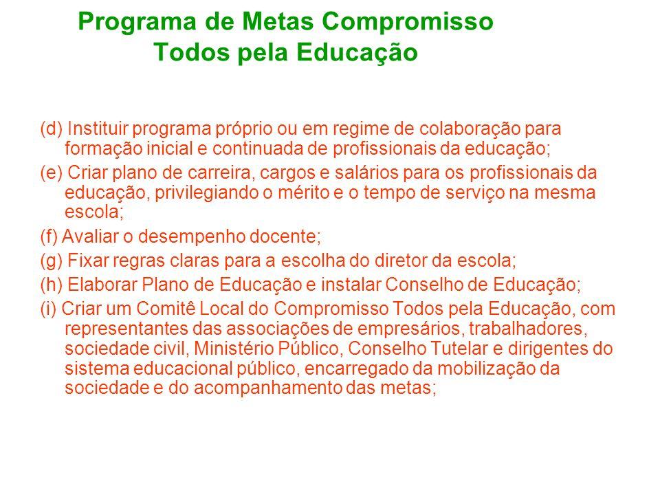 Programa de Metas Compromisso Todos pela Educação (d) Instituir programa próprio ou em regime de colaboração para formação inicial e continuada de pro