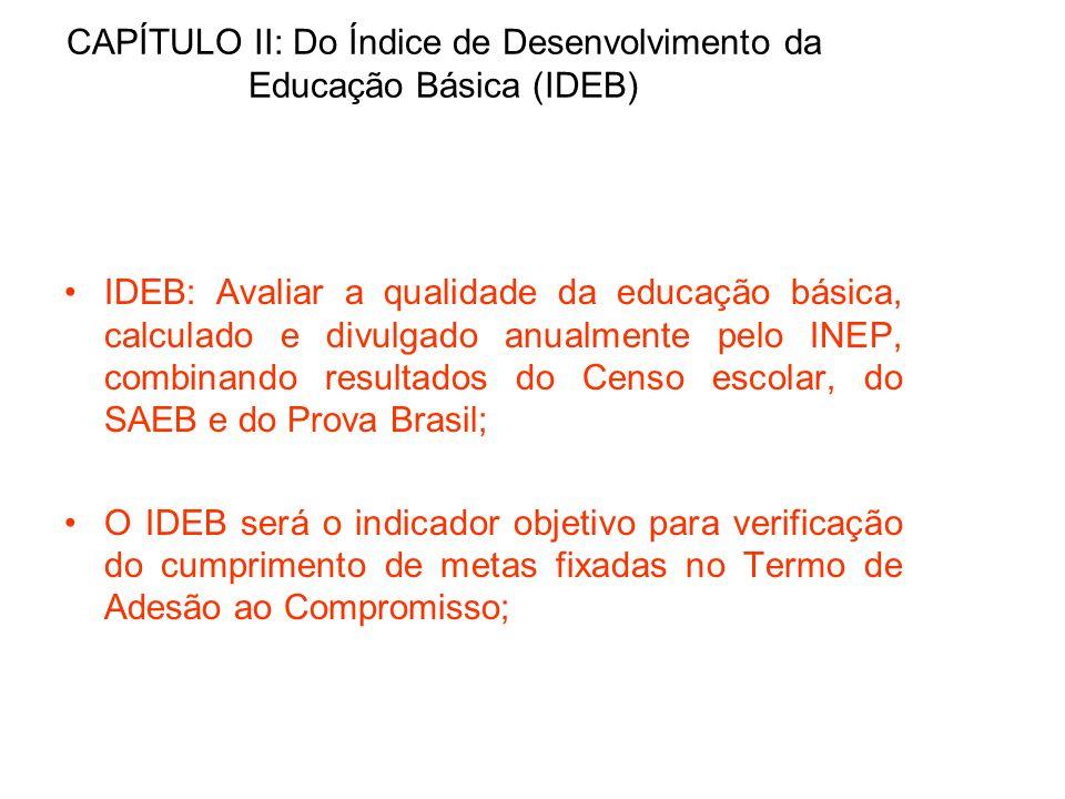 CAPÍTULO II: Do Índice de Desenvolvimento da Educação Básica (IDEB) IDEB: Avaliar a qualidade da educação básica, calculado e divulgado anualmente pel