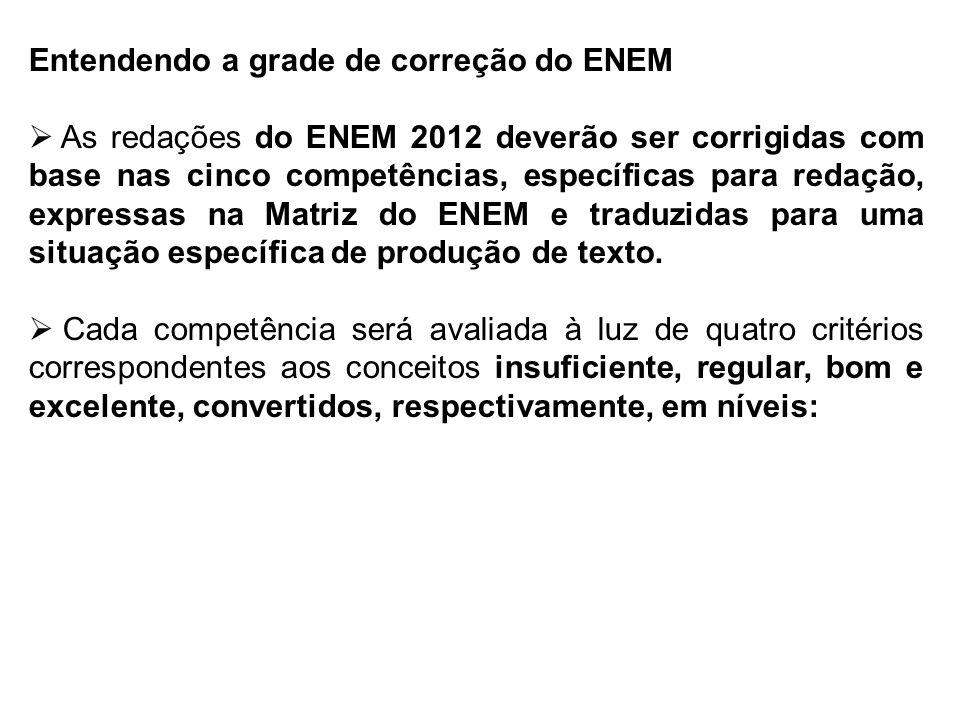 Entendendo a grade de correção do ENEM As redações do ENEM 2012 deverão ser corrigidas com base nas cinco competências, específicas para redação, expr