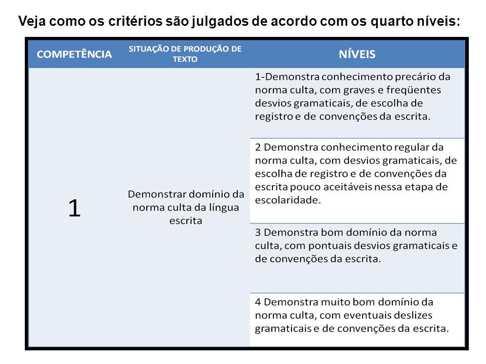 Veja como os critérios são julgados de acordo com os quarto níveis: