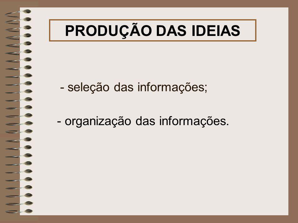 - seleção das informações; - organização das informações. PRODUÇÃO DAS IDEIAS