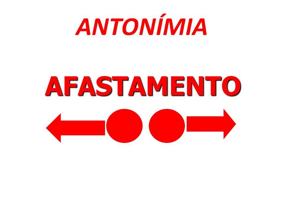 ANTONÍMIA AFASTAMENTO AFASTAMENTO