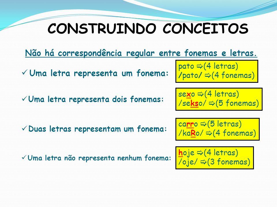 CONSTRUINDO CONCEITOS Não há correspondência regular entre fonemas e letras. Uma letra representa um fonema: pato (4 letras) /pato/ (4 fonemas) Uma le