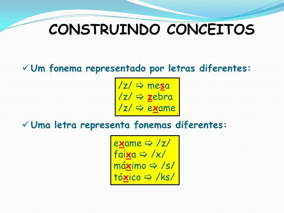 CONSTRUINDO CONCEITOS Um fonema representado por letras diferentes: /z/ mesa /z/ zebra /z/ exame Uma letra representa fonemas diferentes: exame /z/ fa
