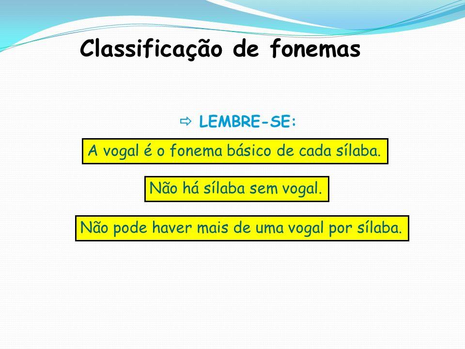 Classificação de fonemas LEMBRE-SE: A vogal é o fonema básico de cada sílaba. Não há sílaba sem vogal. Não pode haver mais de uma vogal por sílaba.