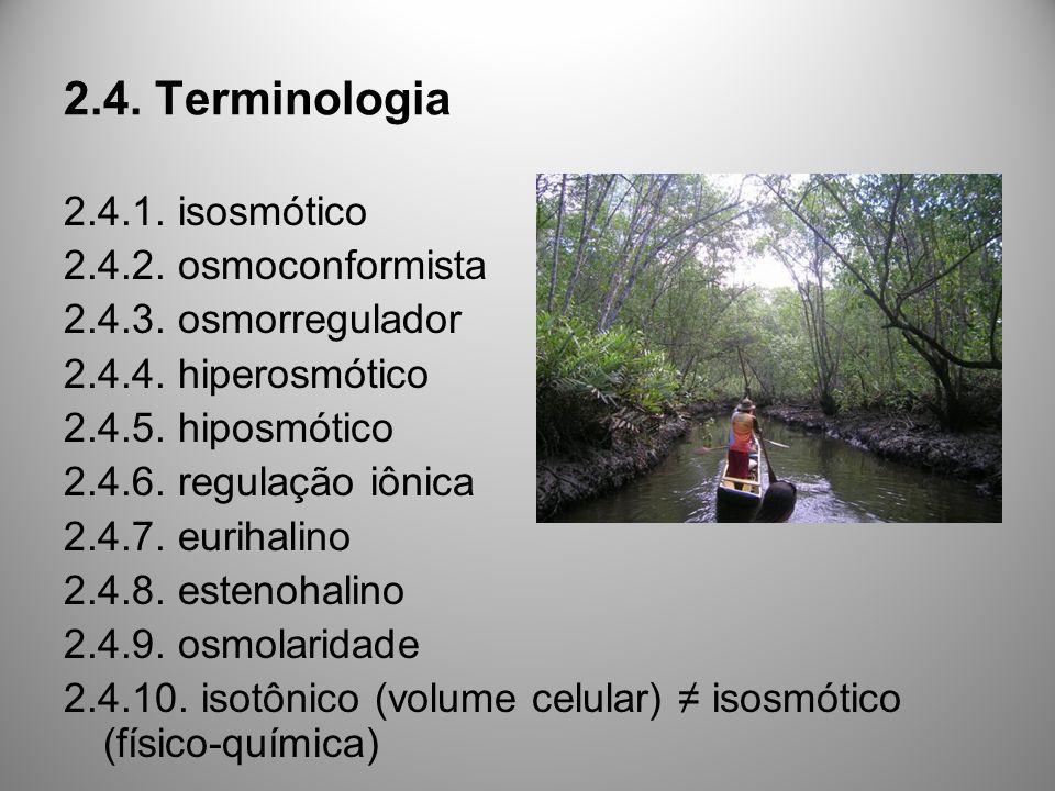 2.4. Terminologia 2.4.1. isosmótico 2.4.2. osmoconformista 2.4.3. osmorregulador 2.4.4. hiperosmótico 2.4.5. hiposmótico 2.4.6. regulação iônica 2.4.7