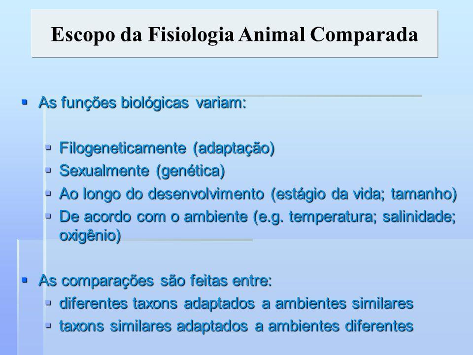 As funções biológicas variam: As funções biológicas variam: Filogeneticamente (adaptação) Filogeneticamente (adaptação) Sexualmente (genética) Sexualm
