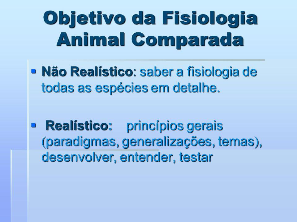 Objetivo da Fisiologia Animal Comparada Não Realístico: saber a fisiologia de todas as espécies em detalhe. Não Realístico: saber a fisiologia de toda