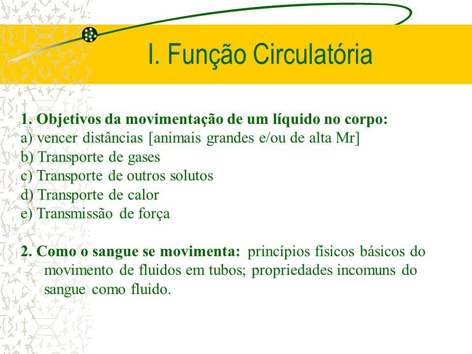 I. Função Circulatória 1. Objetivos da movimentação de um líquido no corpo: a) vencer distâncias [animais grandes e/ou de alta Mr] b) Transporte de ga