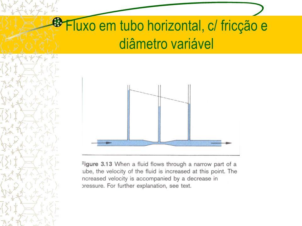 Fluxo em tubo horizontal, c/ fricção e diâmetro variável