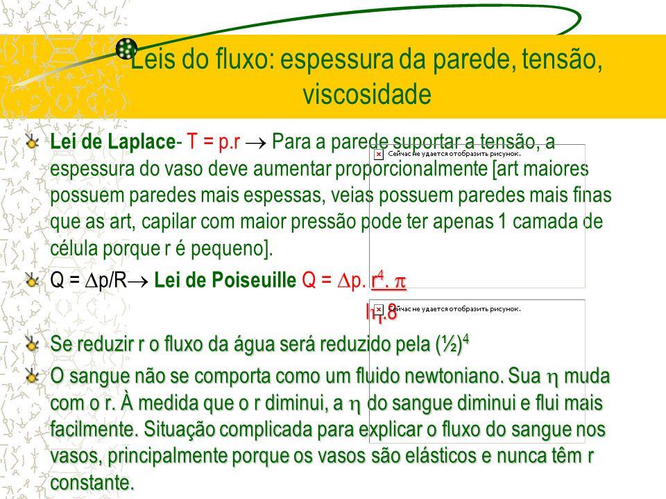 Leis do fluxo: espessura da parede, tensão, viscosidade Lei de Laplace - T = p.r Para a parede suportar a tensão, a espessura do vaso deve aumentar pr