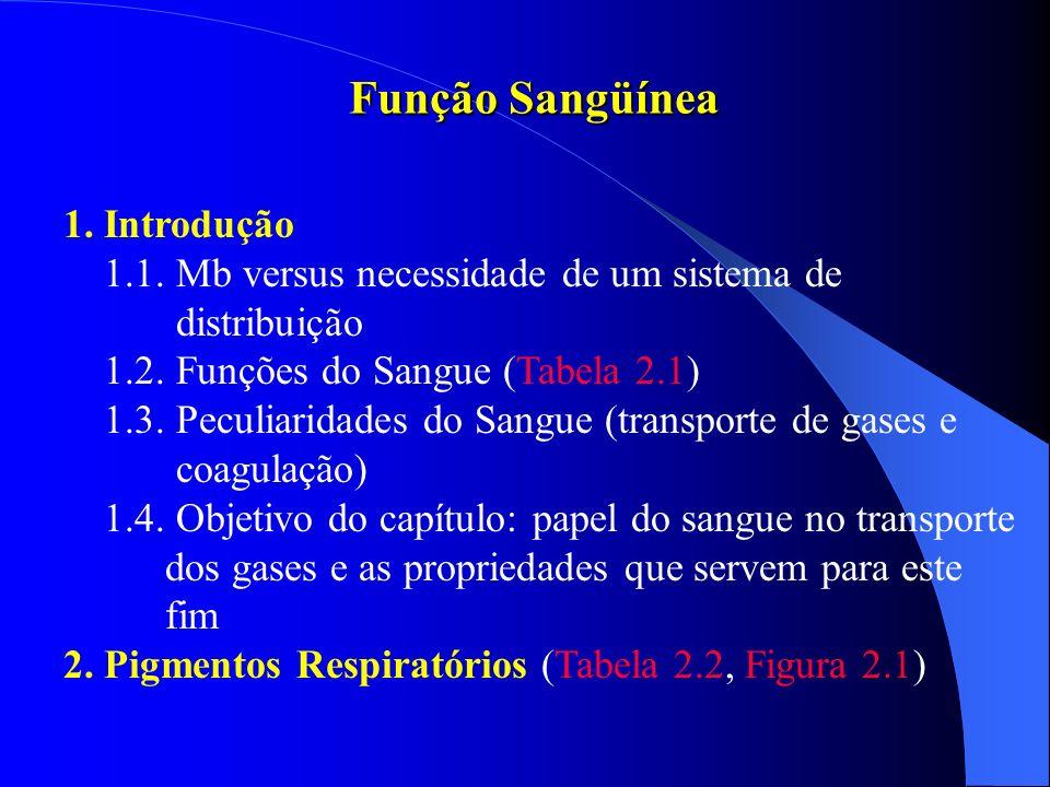 Função Sangüínea 1. Introdução 1.1. Mb versus necessidade de um sistema de distribuição 1.2. Funções do Sangue (Tabela 2.1) 1.3. Peculiaridades do San