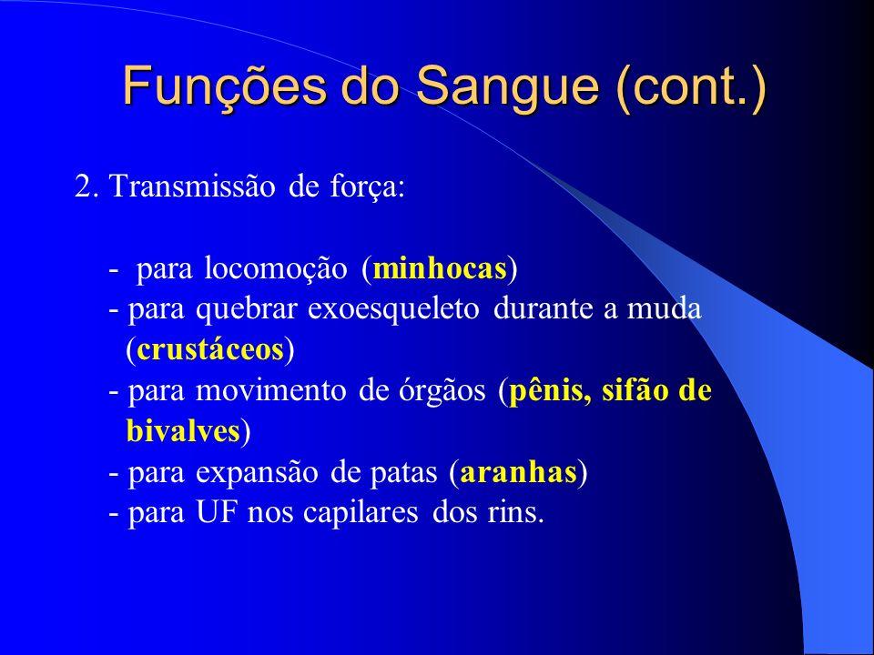 Funções do Sangue (cont.) 2. Transmissão de força: - para locomoção (minhocas) - para quebrar exoesqueleto durante a muda (crustáceos) - para moviment